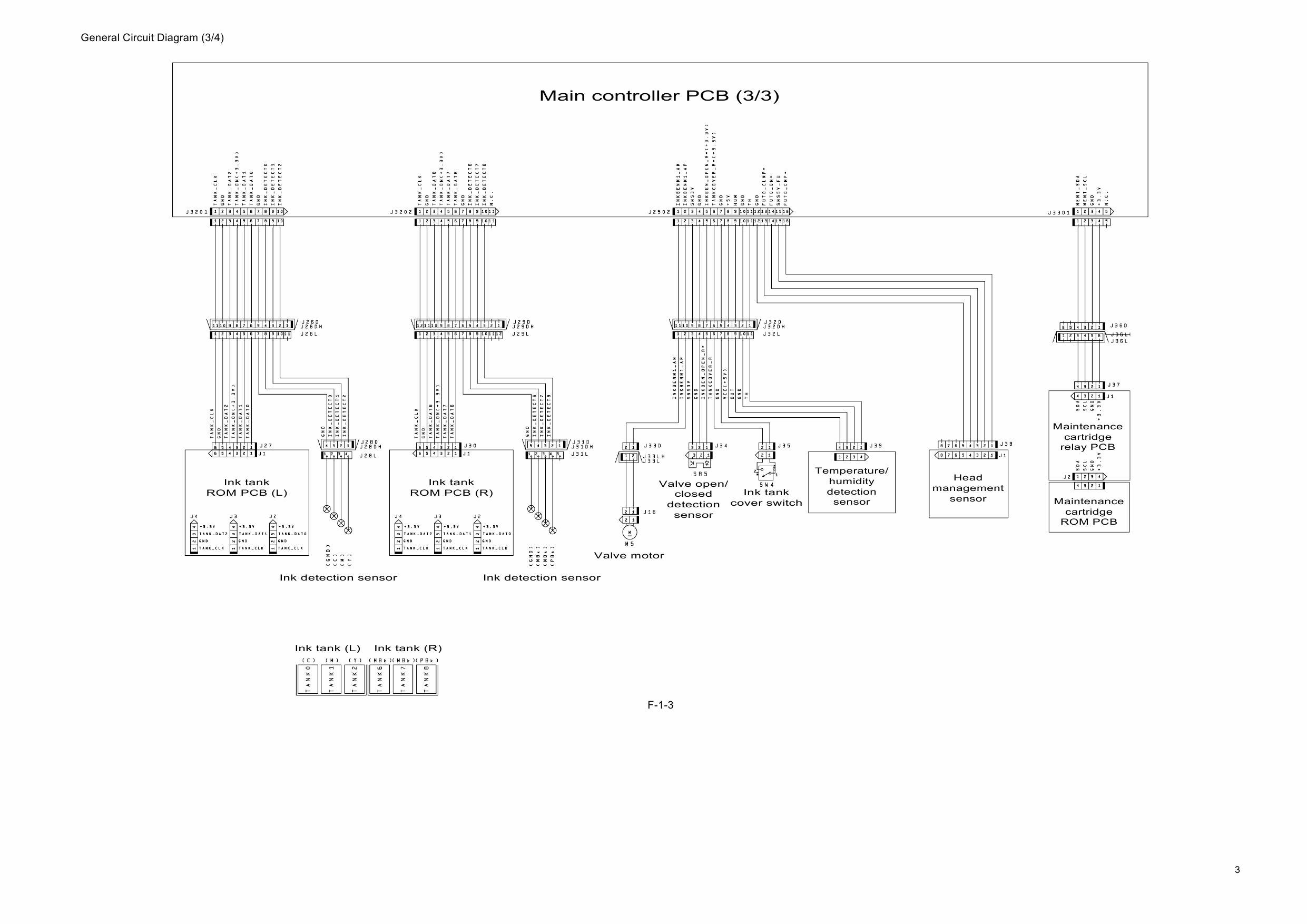 Canon Imageprograf Ipf710 Circuit Diagram